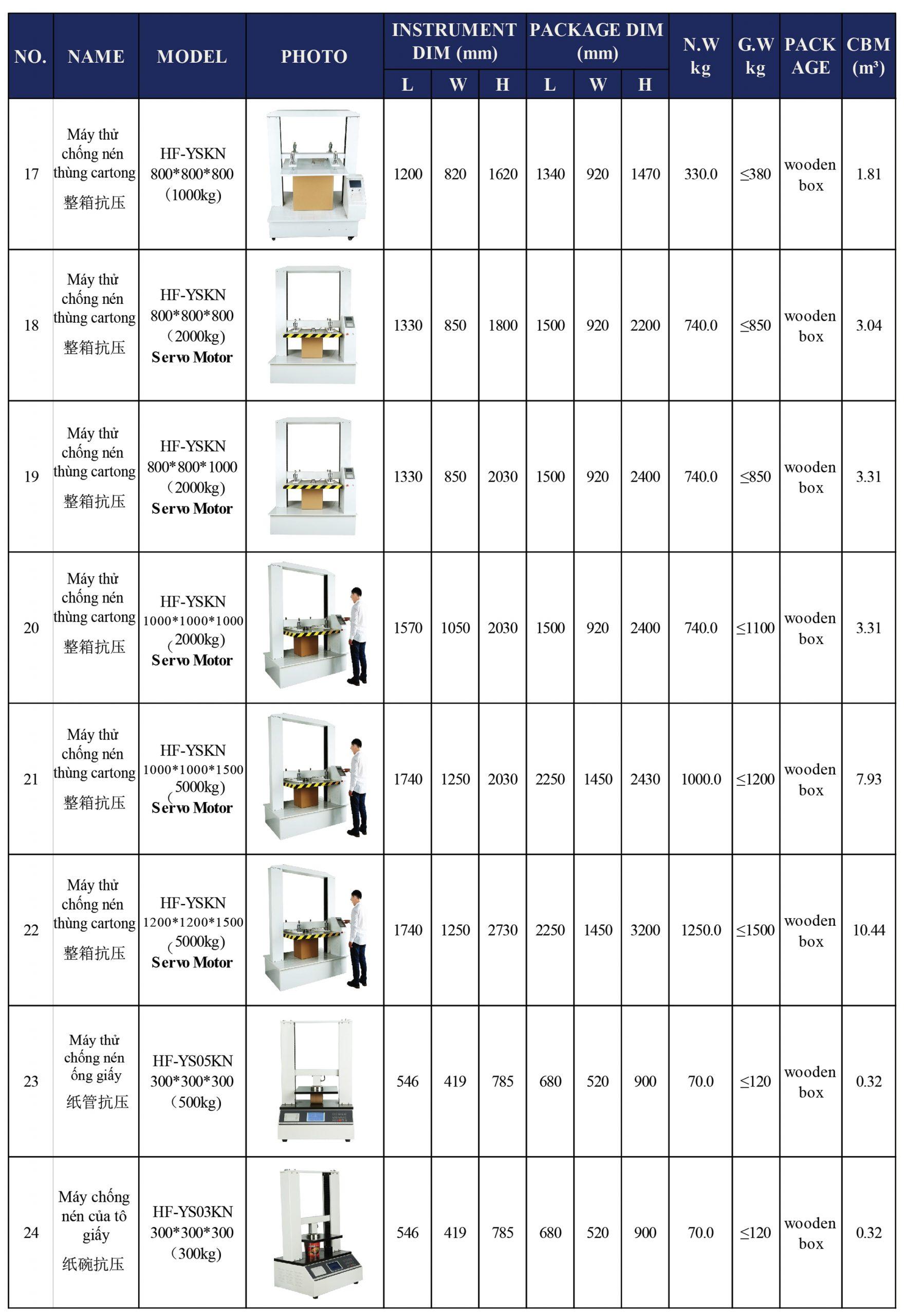 Hung Phat Cataloge Trang Trong 7